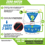 Fighting Mosquito Season Chemical Free with Green Strike