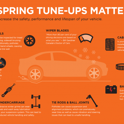 6 Reasons Your Vehicle Needs a Spring Tune-Up