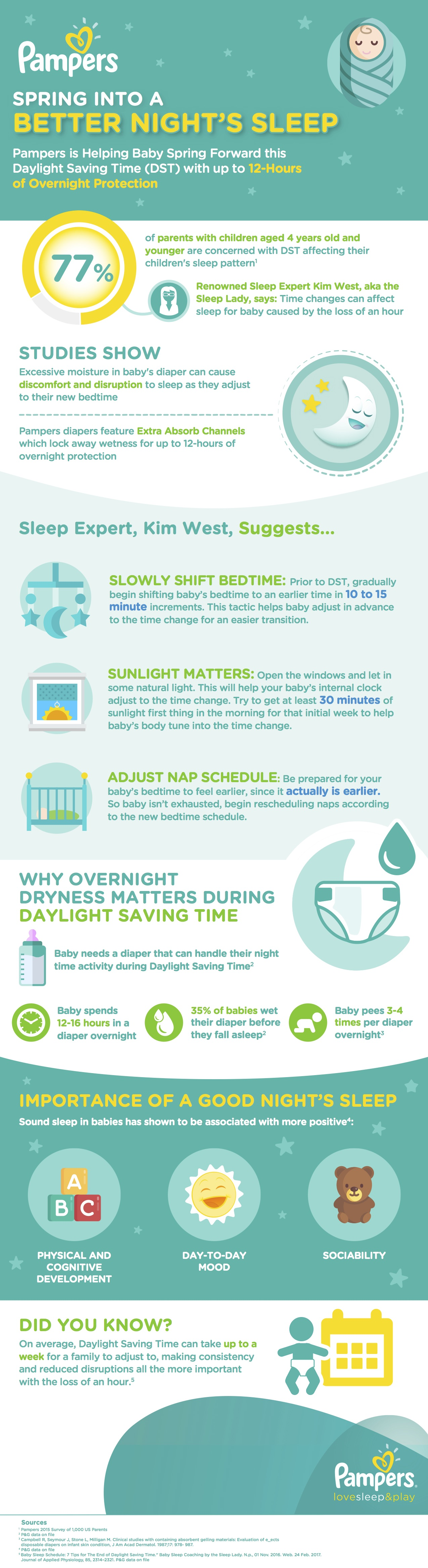 6 Daylight Savings Time Tips for Moms & Babies Infographic // This Lil Piglet